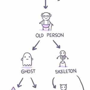 Obrázek 'Ghostevolution'