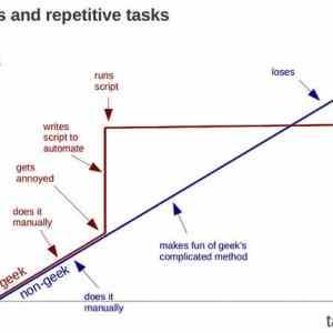 Obrázek 'geeksvsrepetitivetasks'