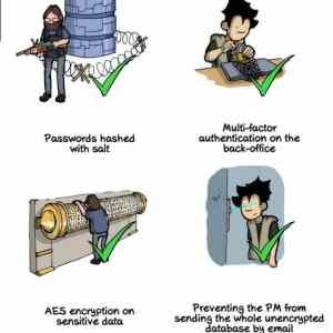 Obrázek 'securitychecklist'
