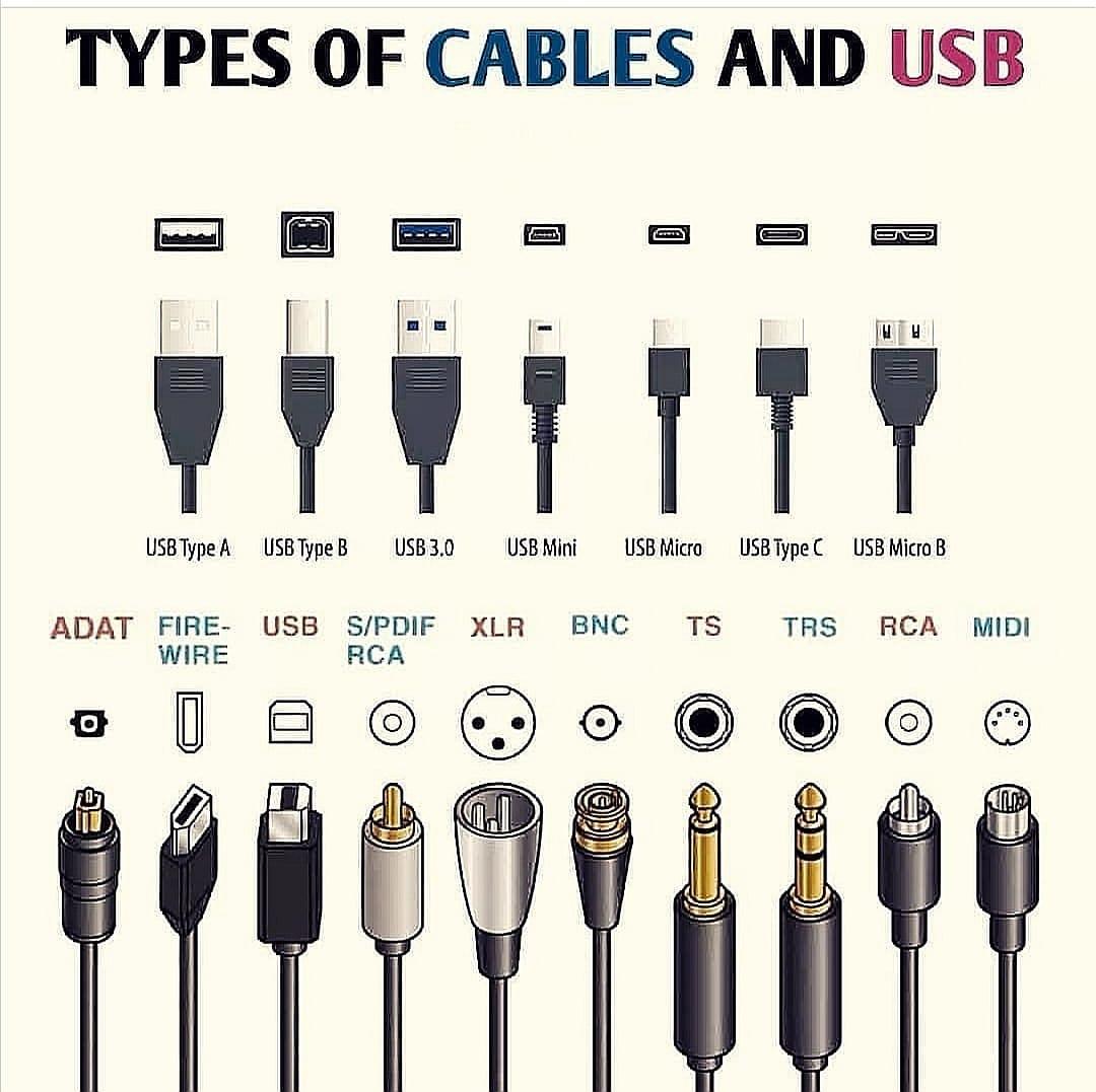 Obrázek -Cables2BUSB-