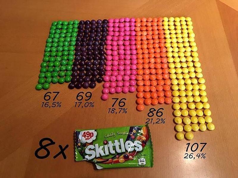 Obrázek -skittles-