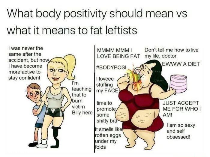 Obrázek Body-positivity