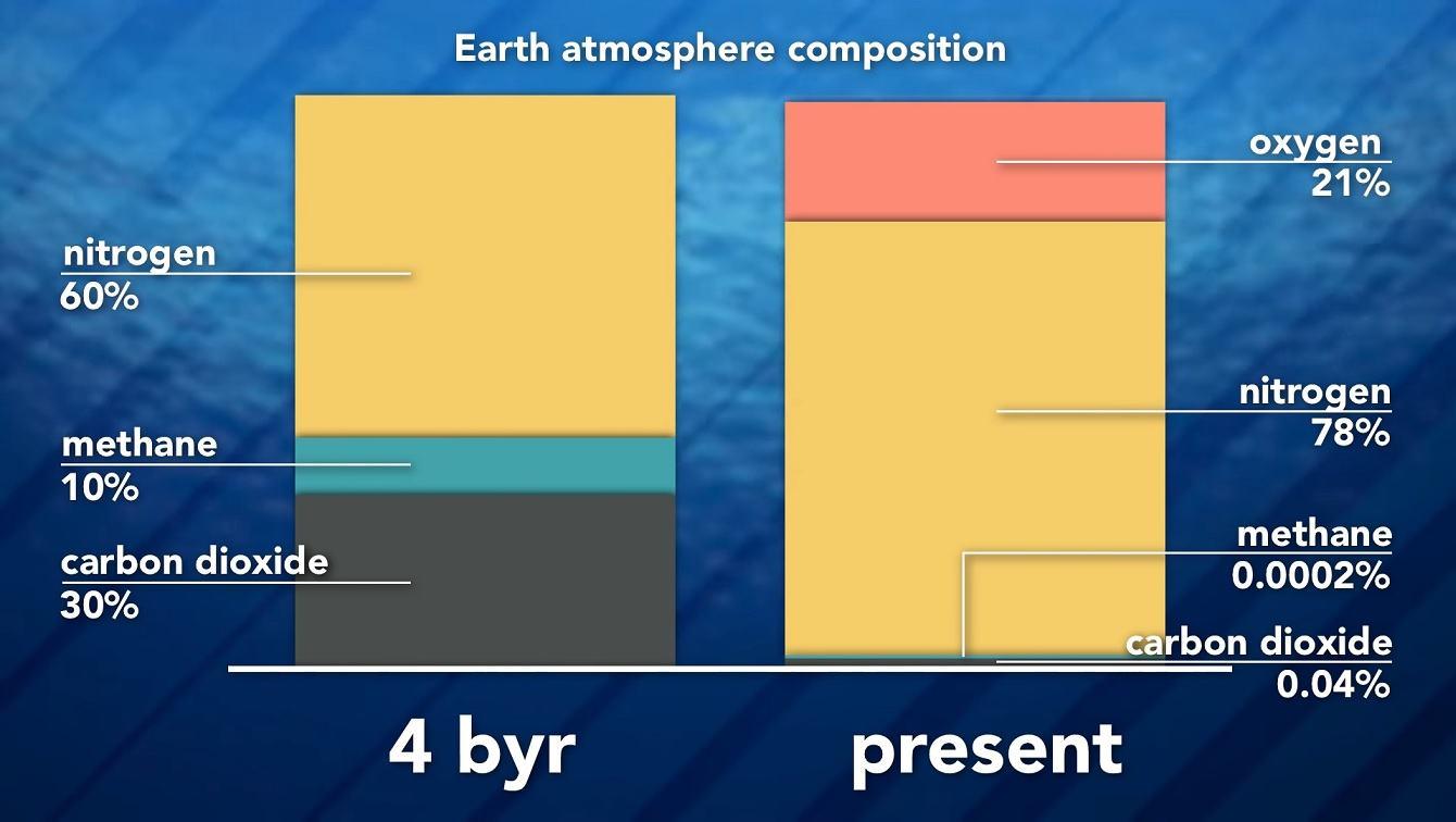 Obrázek CO2historickeminimum
