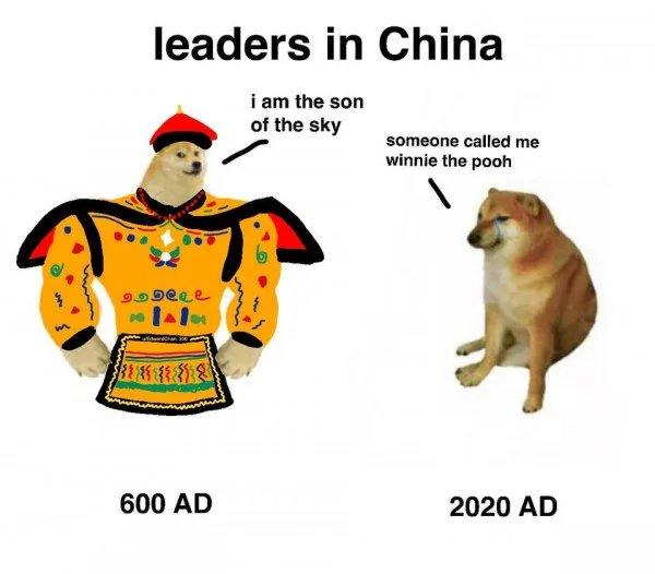 Obrázek ChinathenvsNow