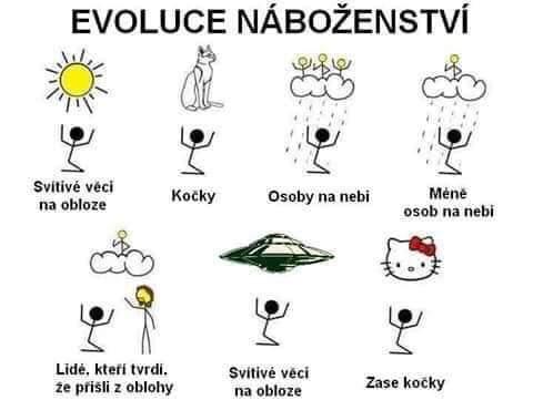 Obrázek Evolucenabozenstvi