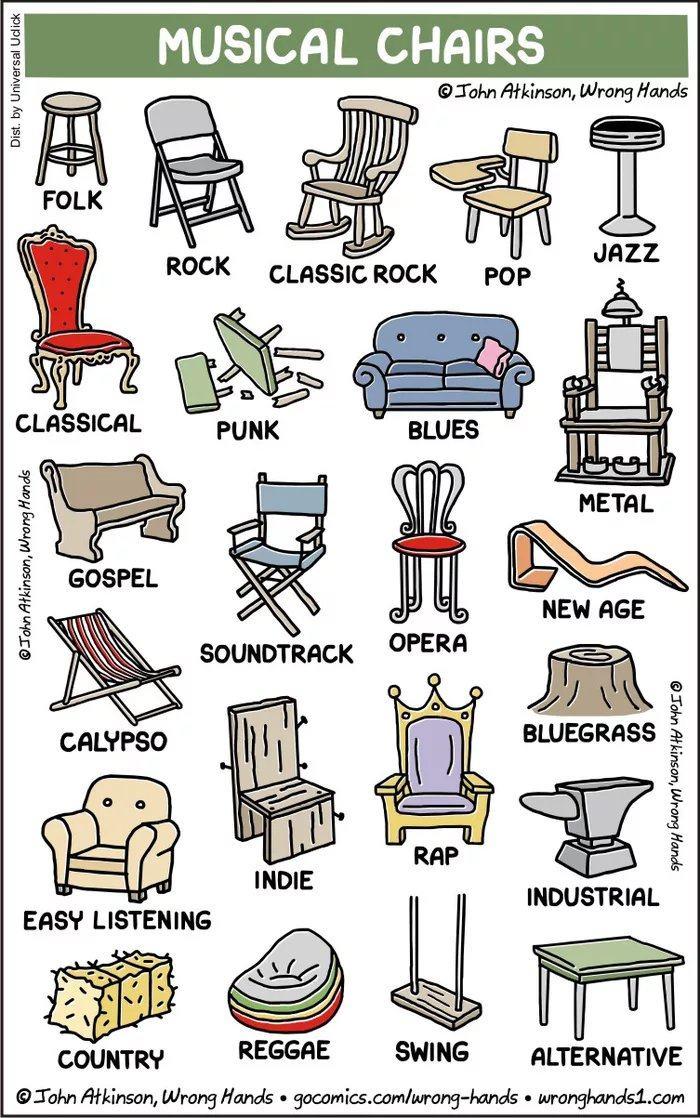Obrázek Musical-Chairs