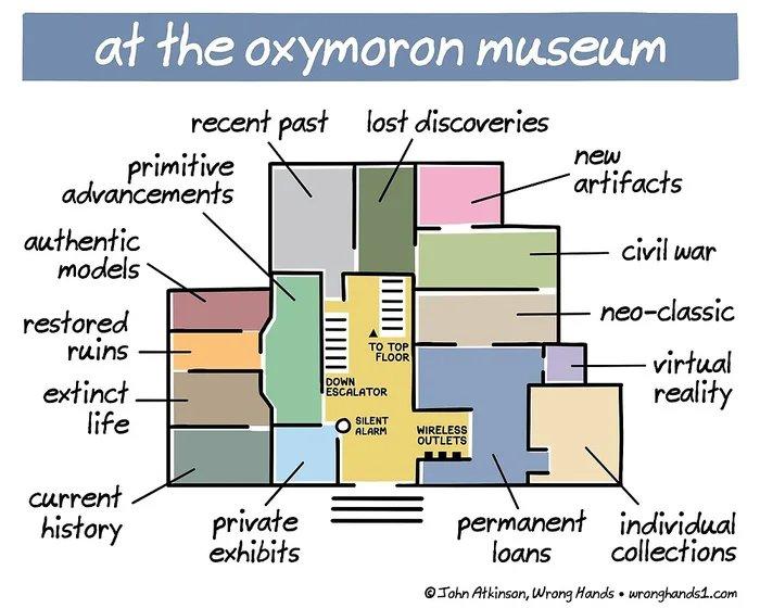 Obrázek Muzeumofoxymorons
