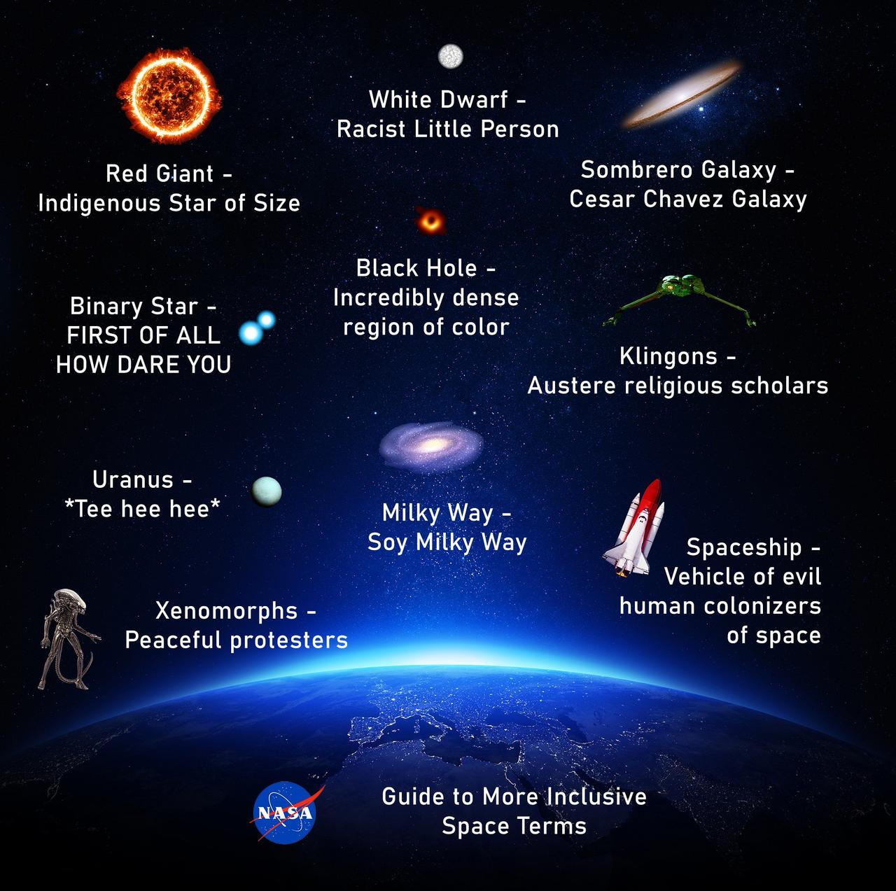 Obrázek NASAchcezacitpouzivatviceinkluzivniterminy