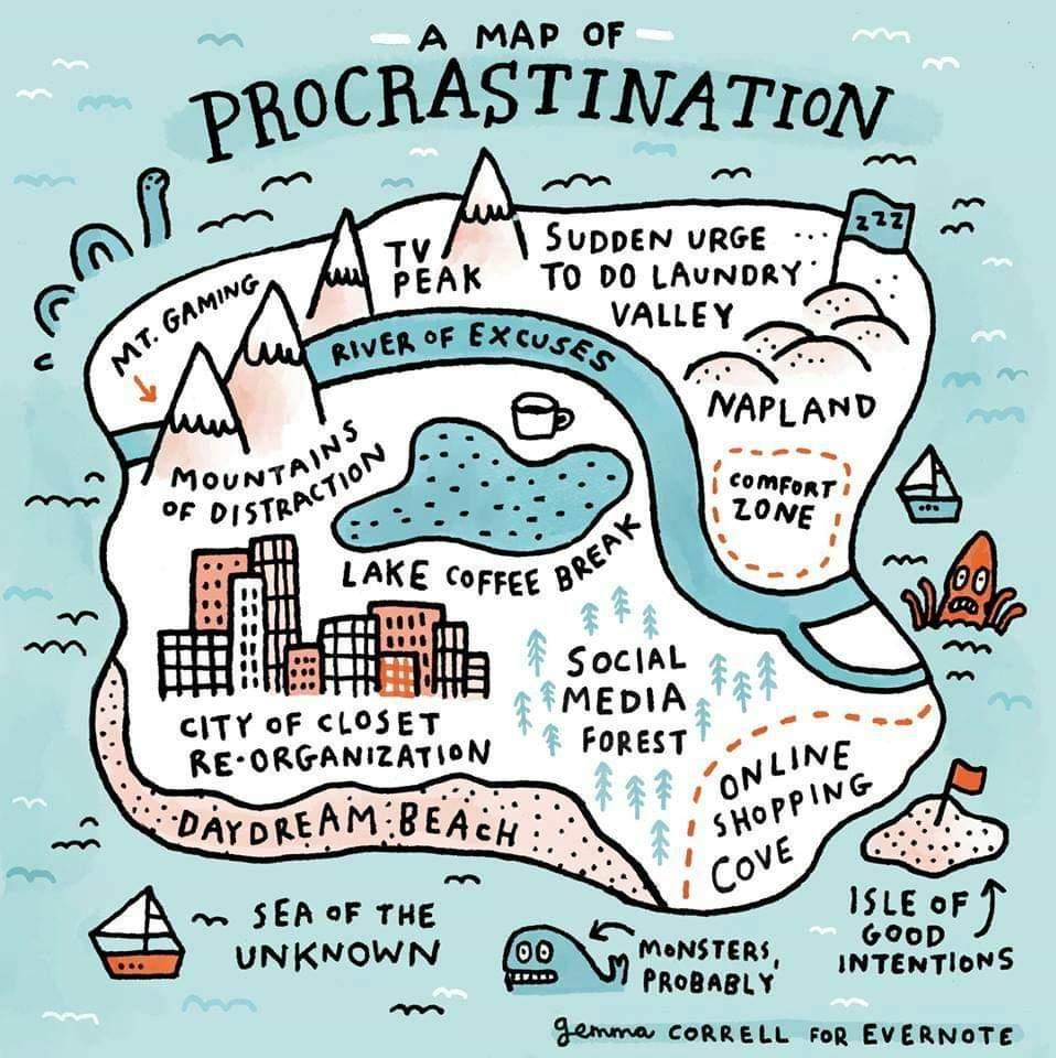 Obrázek Procrastinationland