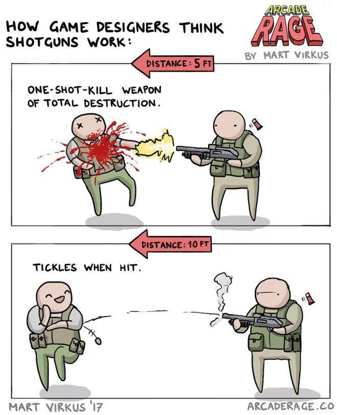 Obrázek Shotguningames