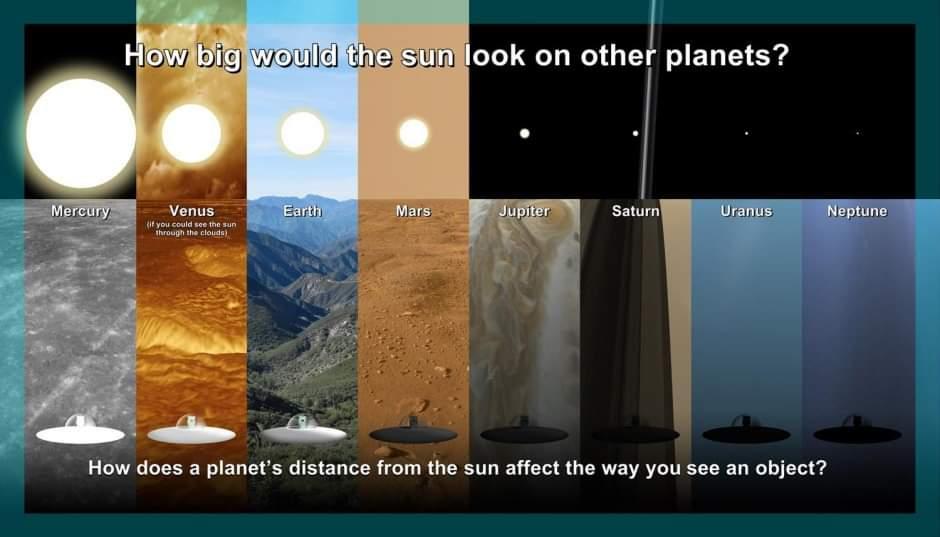 Obrázek Sluncevnasisoustave