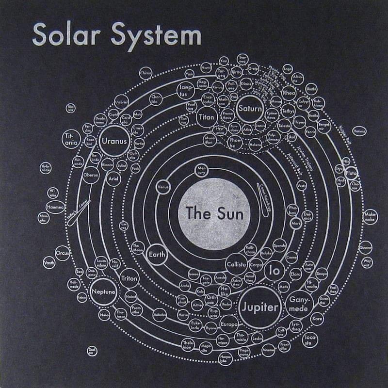 Obrázek Solarsystemmap