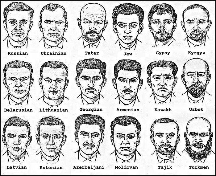 Obrázek Soviet police sketches to identify suspects based on ethnicity