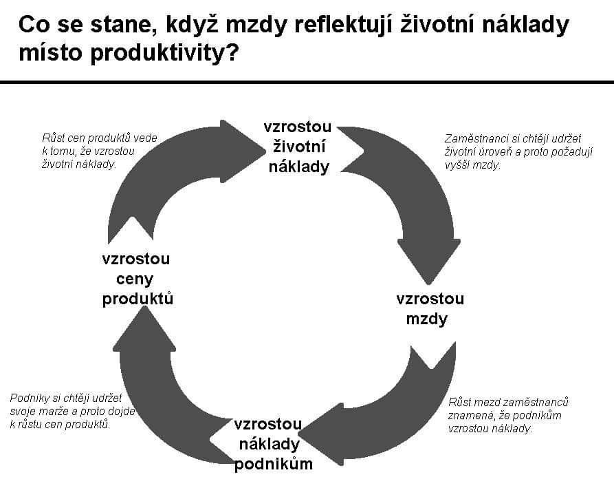 Obrázek Spravnipravicacinezadajiozvyseniplatu