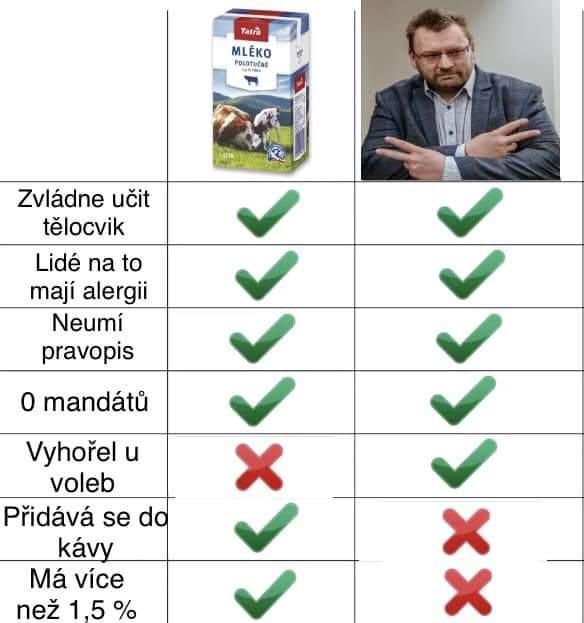 Obrázek Volnoblog