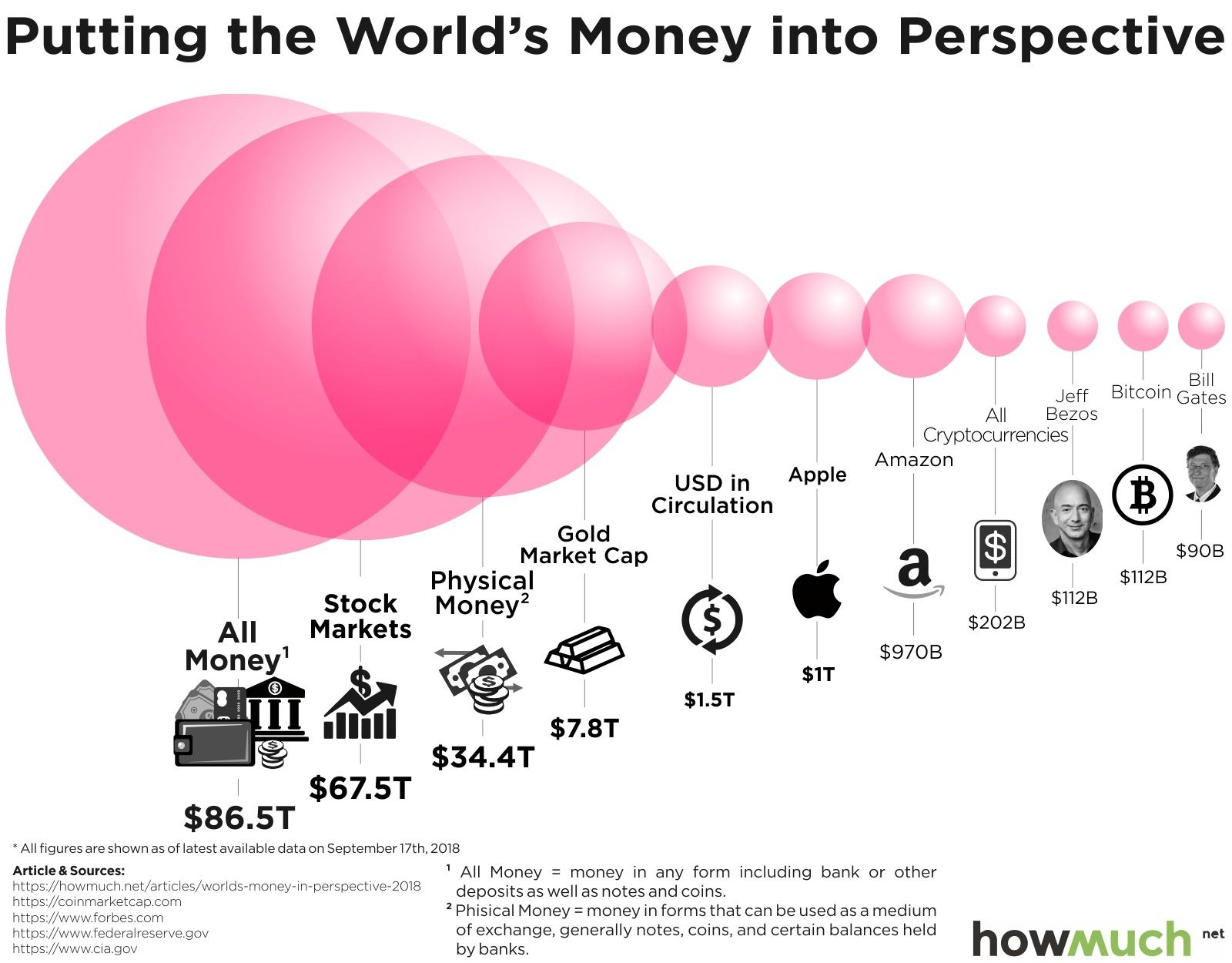 Obrázek bitcoin-money-economy-in-perspective-7dd65B15D