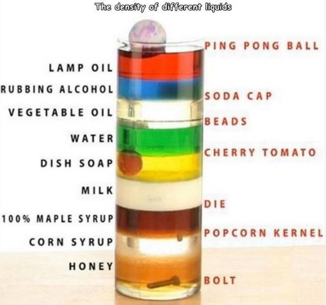 Obrázek densityofliquids
