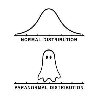 Obrázek distribution