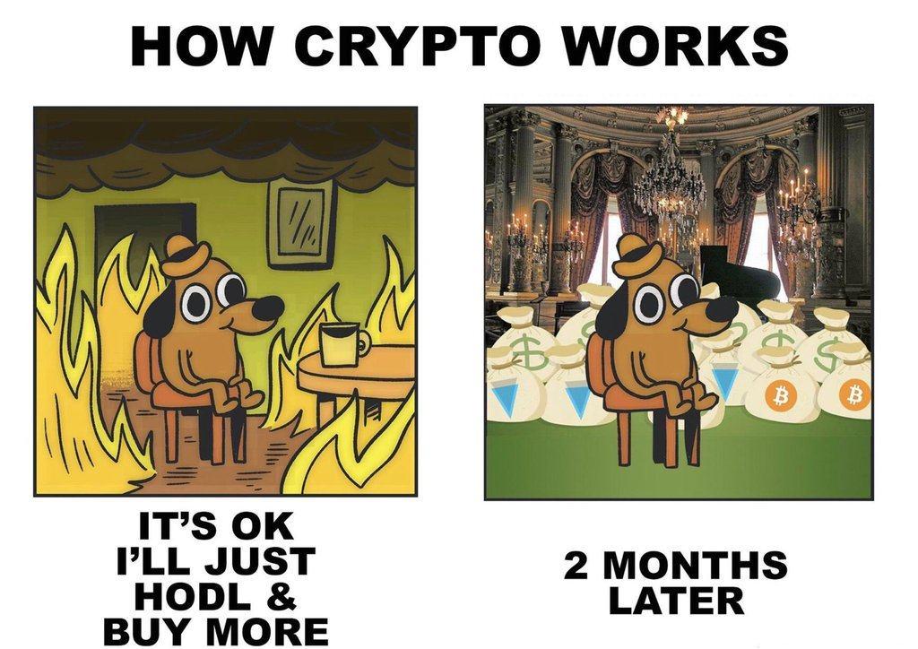 Obrázek howcryptoworks