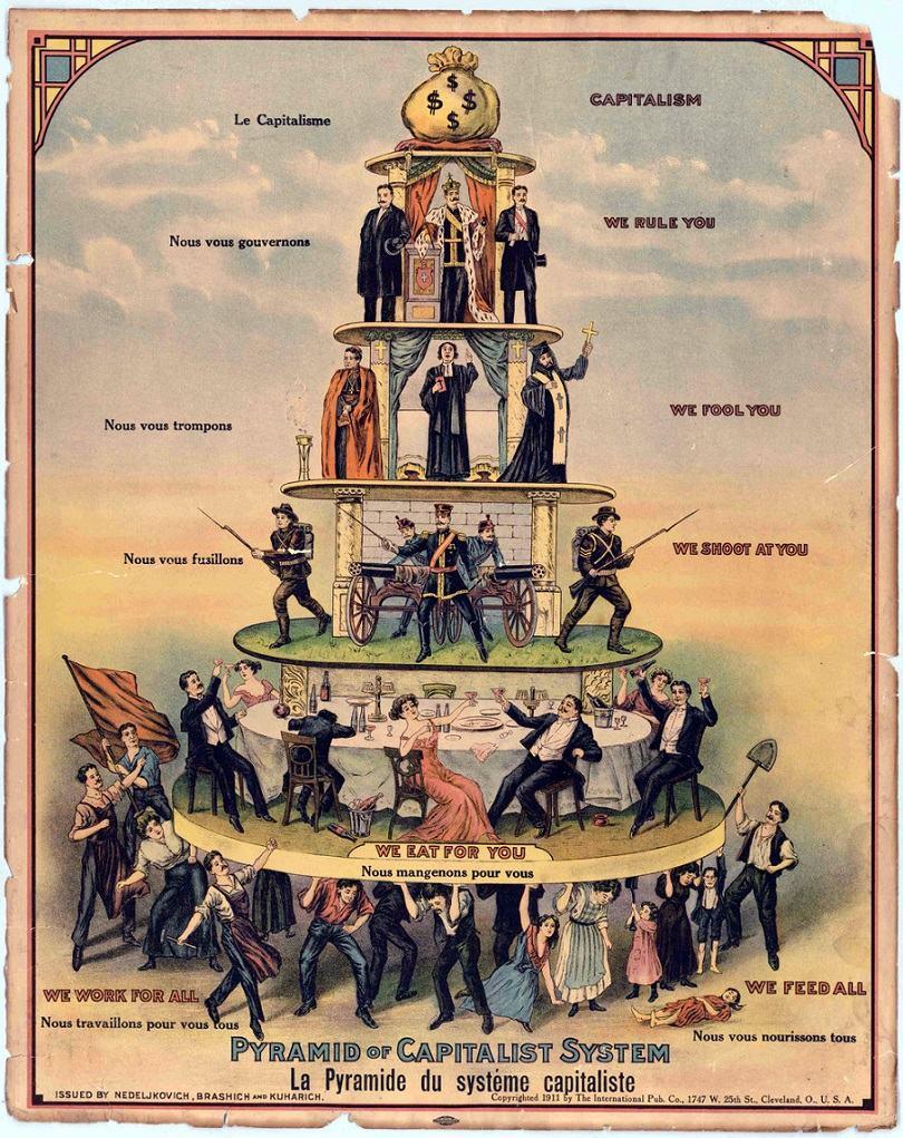 Obrázek kapitalistickapyramida