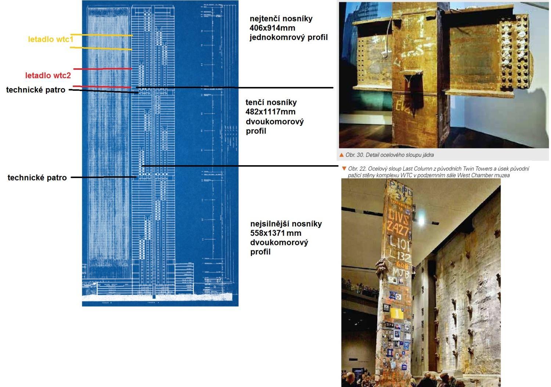 Obrázek konstrukceWTC