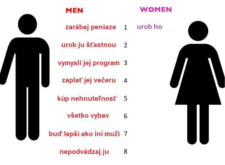 Obrázek menwomanunfair