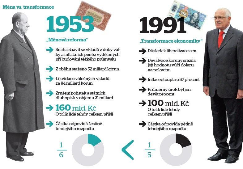 Obrázek menovareforma