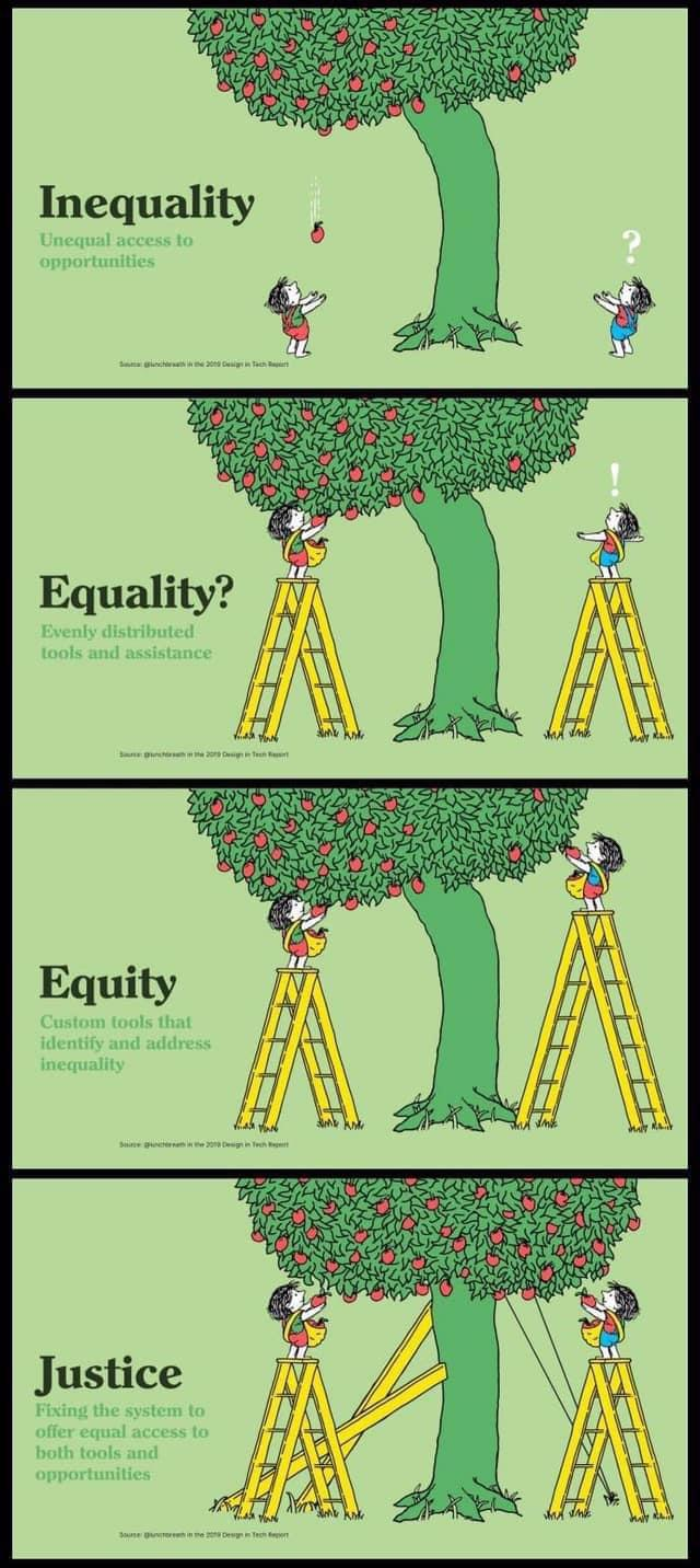 Obrázek rovnopravnostmusibyt