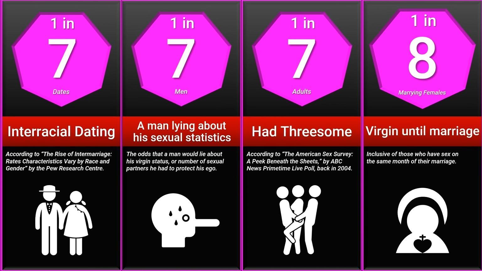 Obrázek seksstatistiks