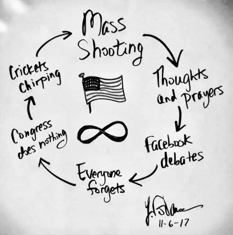 Obrázek vicious-circle-of-doing-nothing