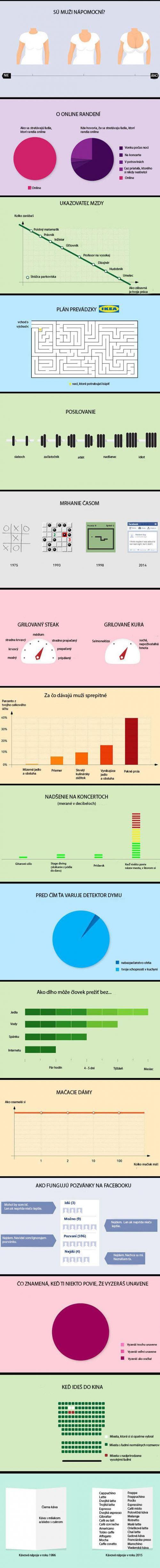 Obrázek zivotinfografika2