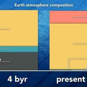 Obrázek 'CO2historickeminimum'