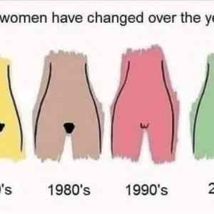 Obrázek 'How-women-change-over-the-years'