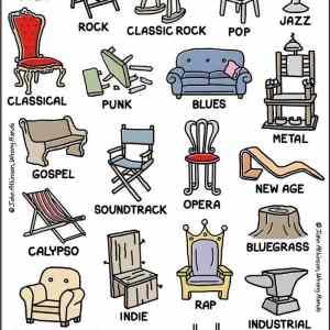 Obrázek 'Musical-Chairs'