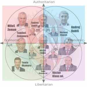 Obrázek 'Politickaosa6526'