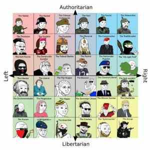 Obrázek 'Politickespektrum2020'