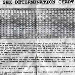 Obrázek 'Sexdetermination'