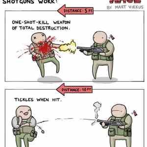 Obrázek 'Shotguningames'
