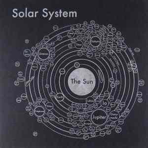 Obrázek 'Solarsystemmap'