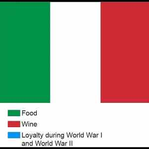 Obrázek 'What Italian Flag Stands For'