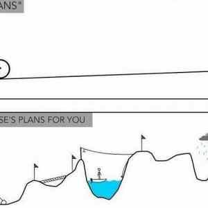 Obrázek 'Plans'