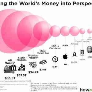 Obrázek 'bitcoin-money-economy-in-perspective-7dd65B15D'