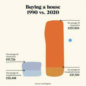Obrázek 'buyinghouseinUK'