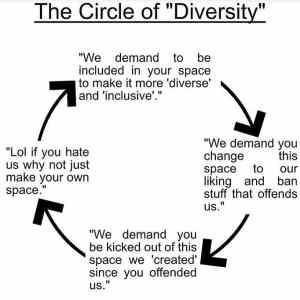 Obrázek 'circleofdiversity'