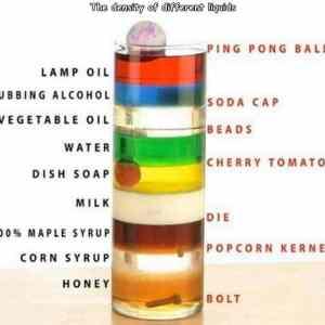 Obrázek 'densityofliquids'
