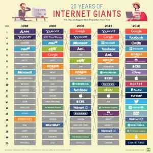 Obrázek 'internetgiants'