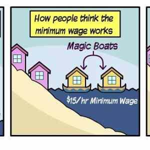 Obrázek 'minimalnimzdavpraxi'