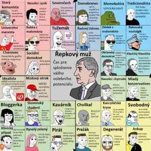 Obrázek 'politickykompas'
