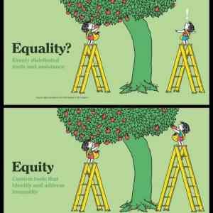 Obrázek 'rovnopravnostmusibyt'