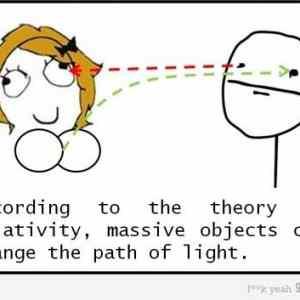 Obrázek 'torierelativity258456'